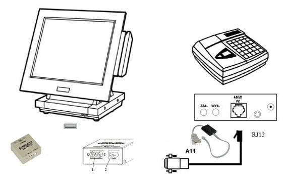 computer interface for cash registers elzab jota  elzab