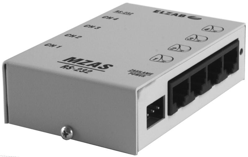 Moduł zasilania MZAS do sieci RS232